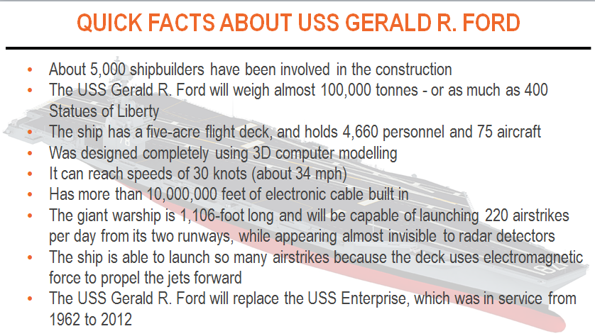 USS Gerald Ford_0.PNG