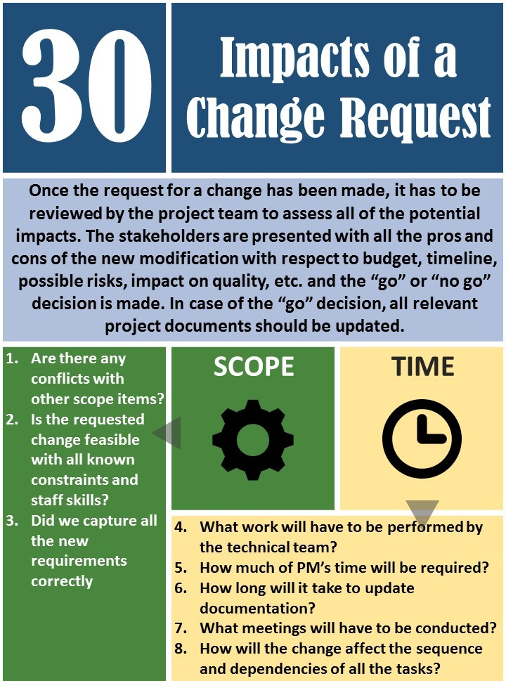 change-request-1.jpg