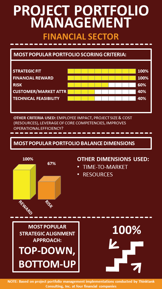 Infographic-Financial-Services-PPM.PNG