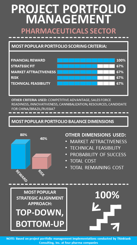 Infographic-Pharma-PPM.png