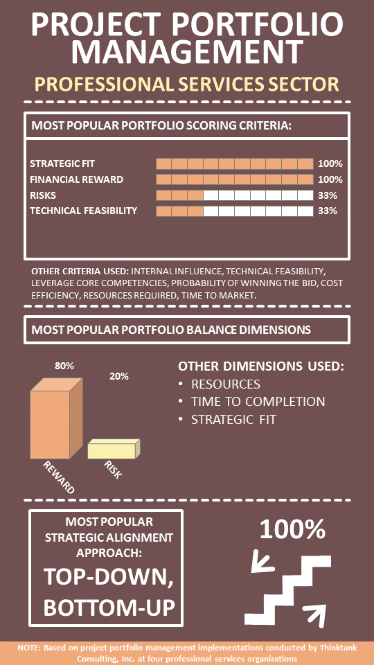 Infographic-Professional-Services-PPM_0.png